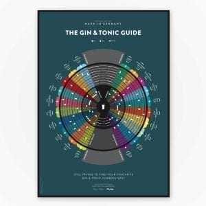 Gin & Tonic Poster Regional - Oliver Steffens x Mixology